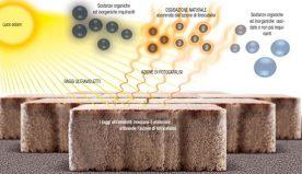 Cemento fotocatalitico: mangia lo smog ed elimina l'inquinamento