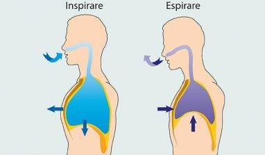 Esercizi di respirazione per sciogliere le tensioni e rilassarsi